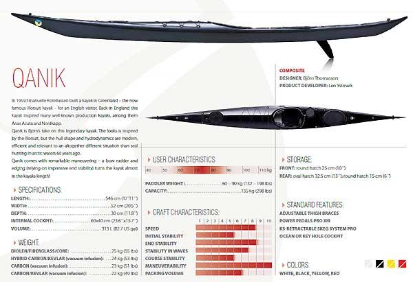 kayak-groenlandes-seabird